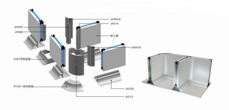 Cleanroom Aluminium Profile